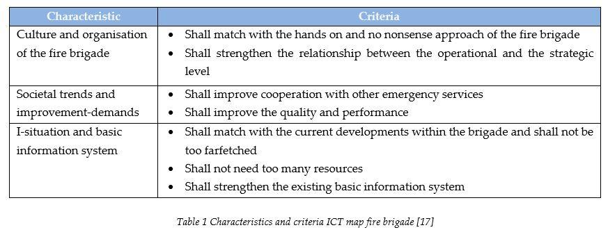 characteristics-and-criteria-fire-brigade