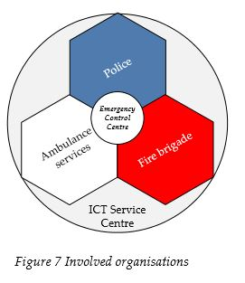 involved-organisations