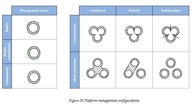 platform-management-configuration