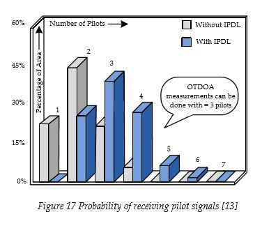 probability-of-receiving-pilot-signals