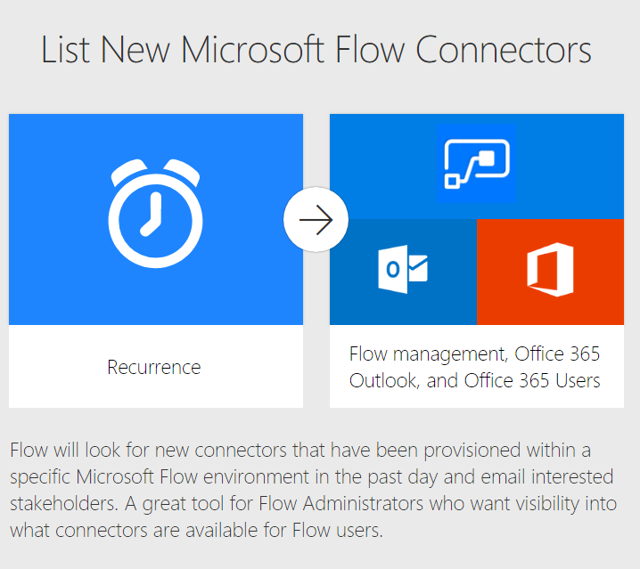 Microsoft Flow & PowerApps governance explained | Enterprise